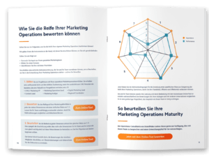 Die nächste Evolution in Enterprise Marketing Operations Whitepaper BrandMaker Innenansicht