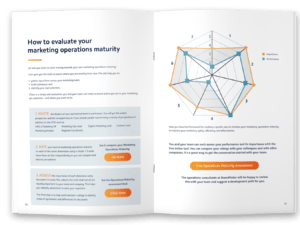 Whitepaer: The Next Evolution in Enterprise Marketing Operations BrandMaker Inlay