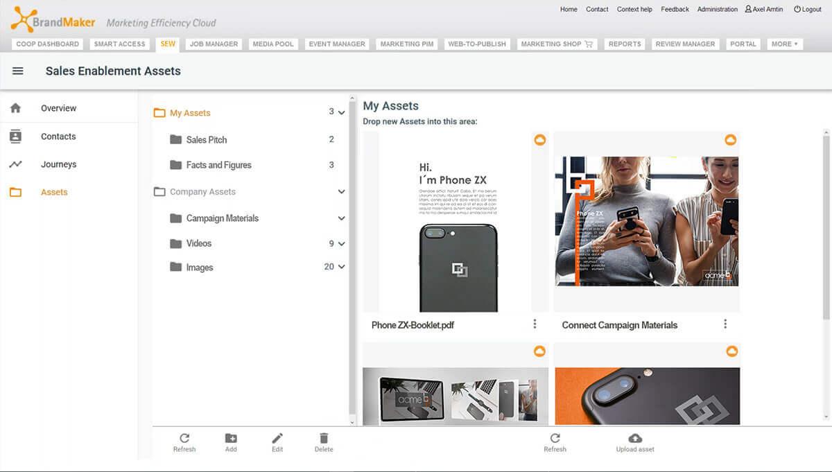 brandmaker-SEW-Overview