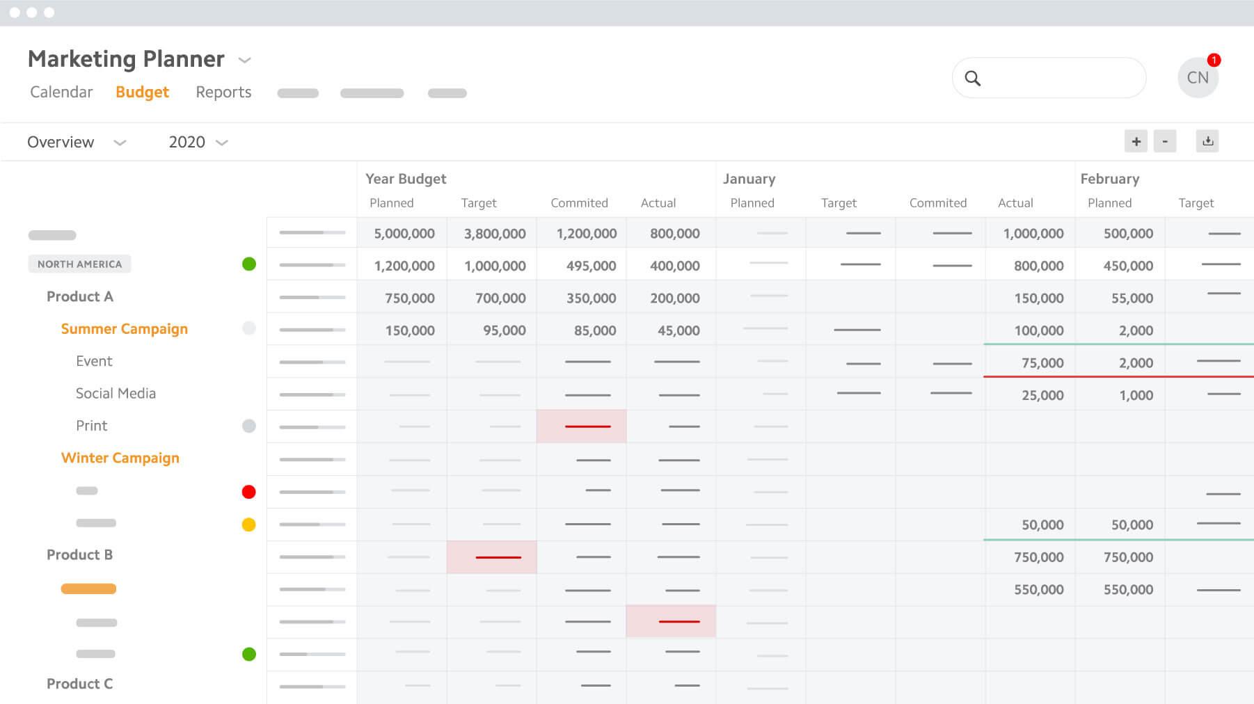 Marketing Planner Budget Management