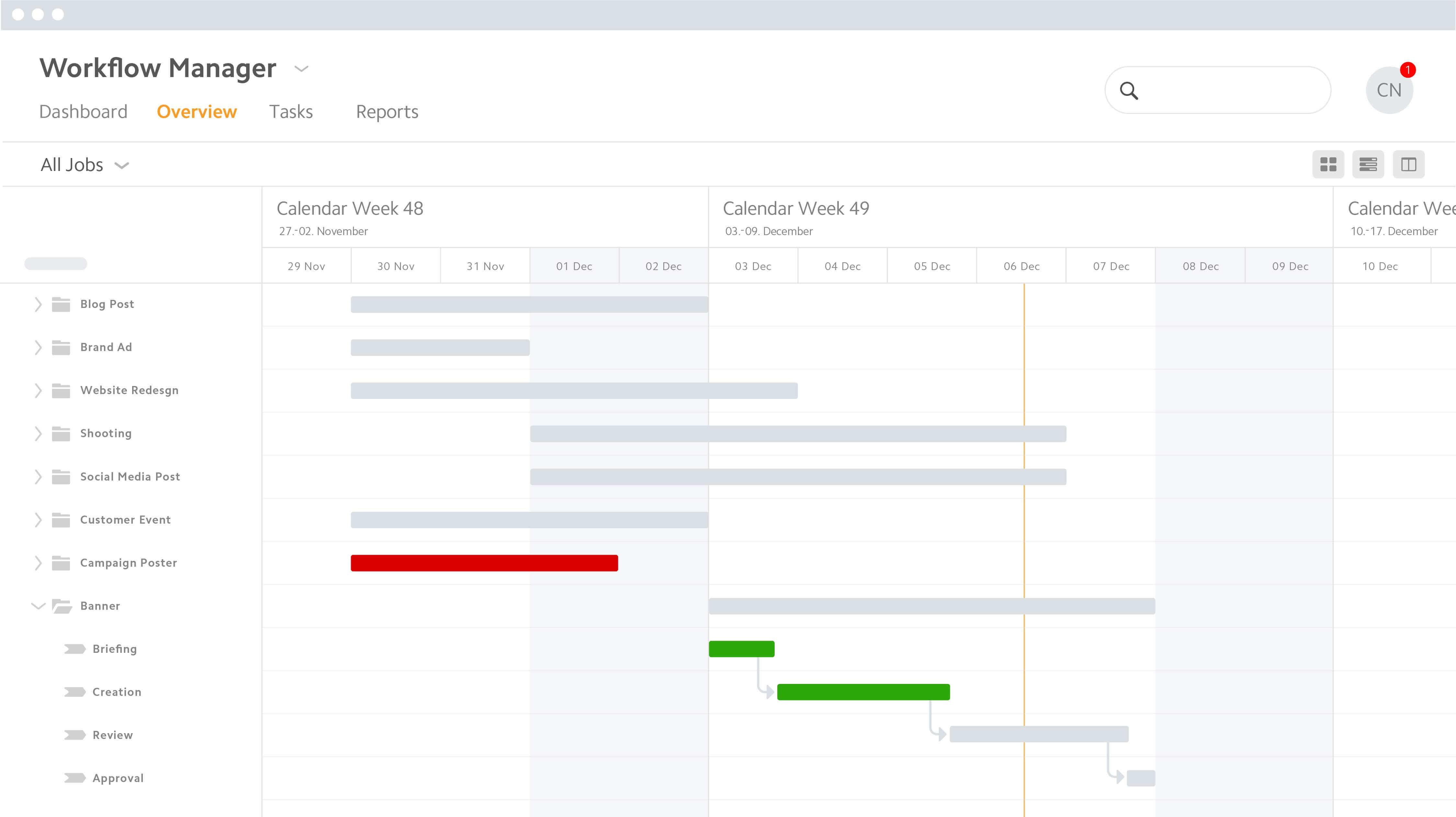 Workflow Manager Gantt View